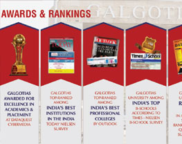 Best Rankings in NCR